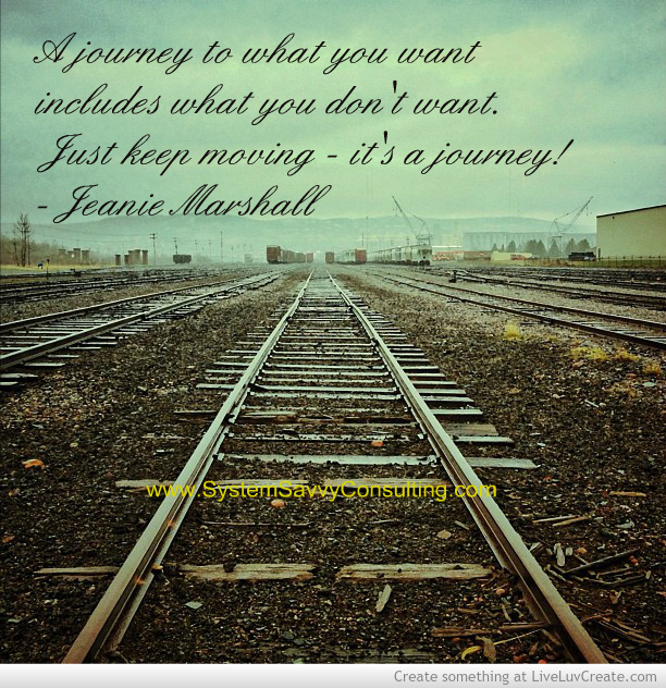 SystemSavvy Consulting time management journey
